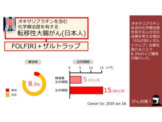 FOLFIRI | 日本がん対策図鑑
